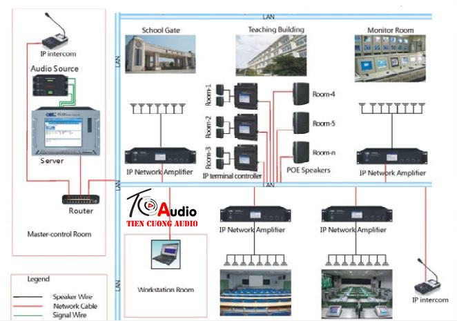 Hệ thống âm thanh thông báo IP