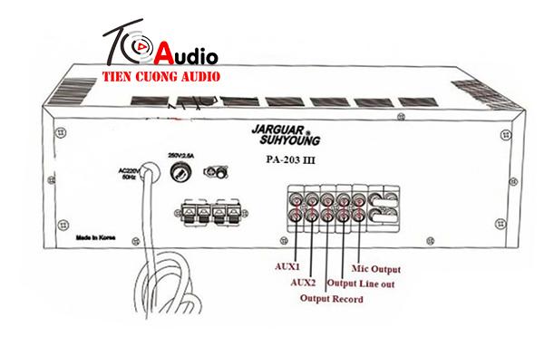 Chức năng các nút trên Amply karaoke