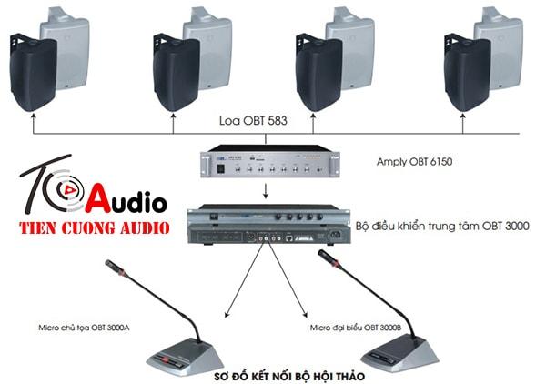 Sơ đồ mô phỏng hệ thống âm thanh hội thảo