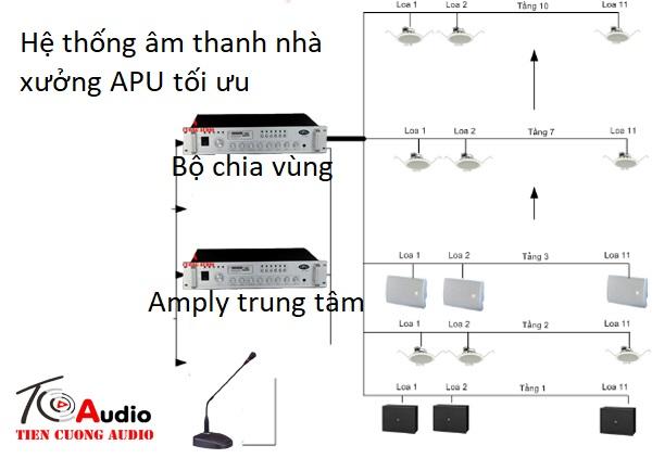hệ thống âm thanh thông báo nhà xưởng APU