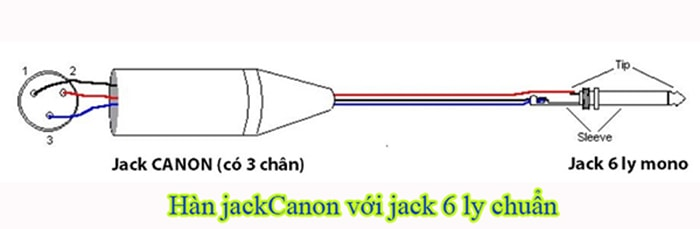 Hàn jack canon với jack 6 ly