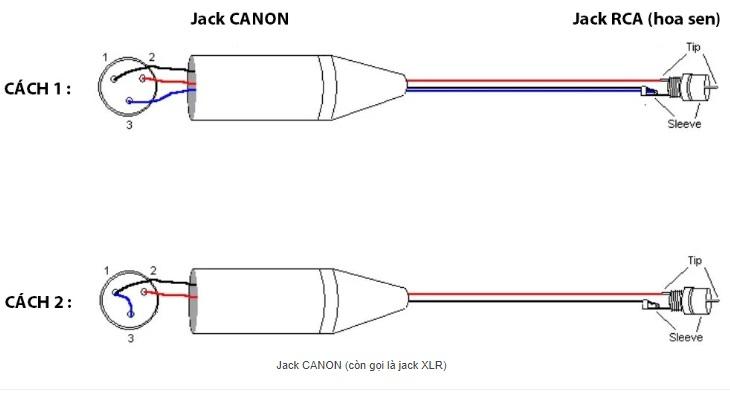 Cách hàn dây canon sang jack hoa sen