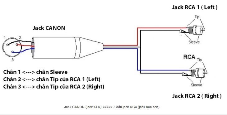 Cách hàn dây canon sang 2 jack hoa sen