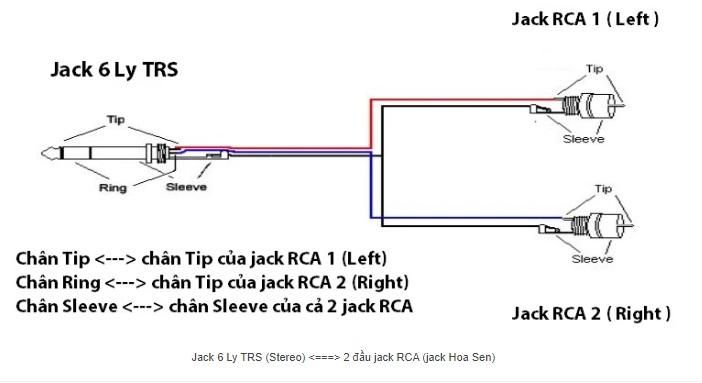 Cách hàn dây 6 ly sang 2 jack hoa sen